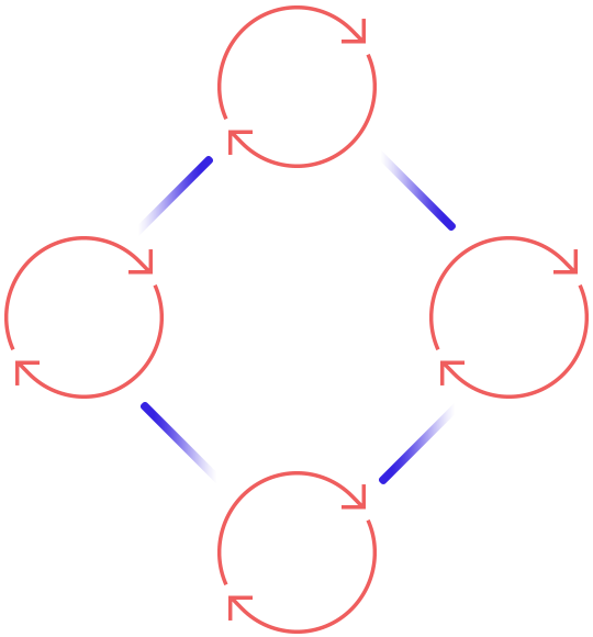 https://growpad.pro/wp-content/uploads/2020/10/process_scheme.png